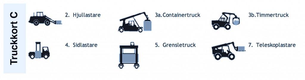 Truckkort utbildning eskilstuna