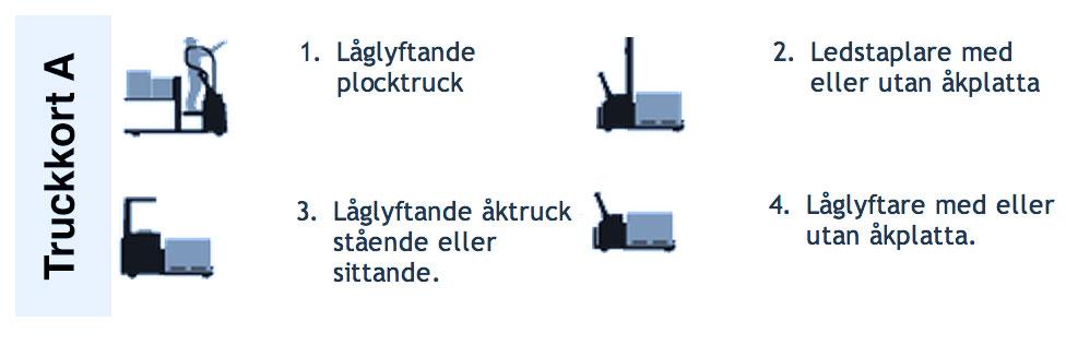 truckkort-a
