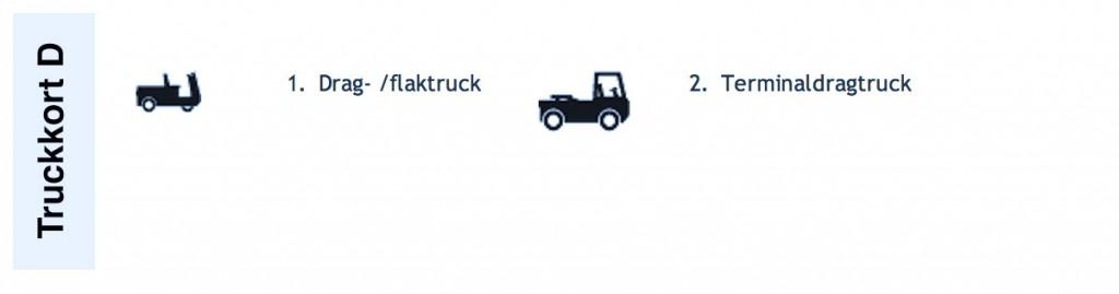 truckkort-d-1024x269